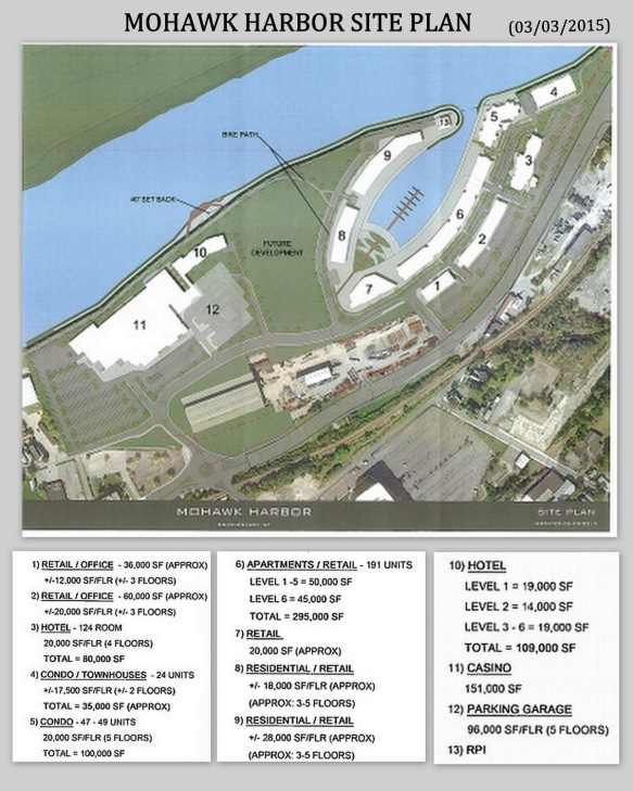 Mohawk Harbor/Casino SitePlan03Mar2015