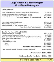 ida-lago-cost-benefit-analysis-table11