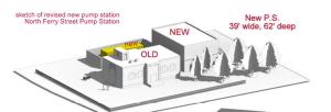 NewOldPumpStation