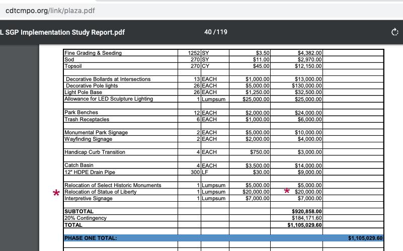 GPPlan-costs